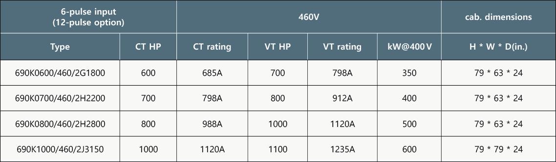 690-7-r