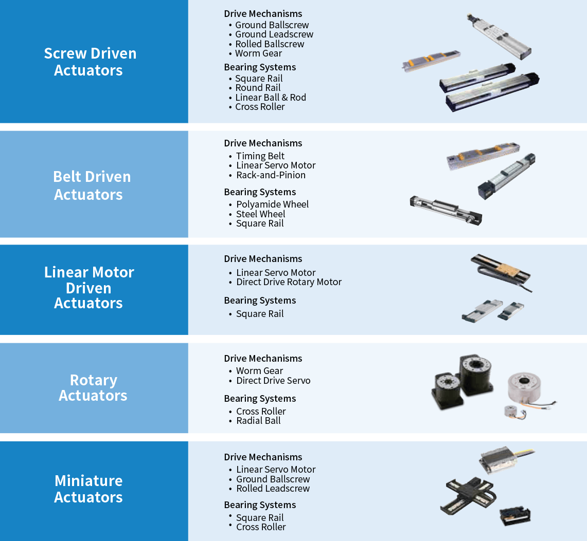 Linear&RotaryPositioners-1